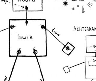 te doen - bouwplan-ritme